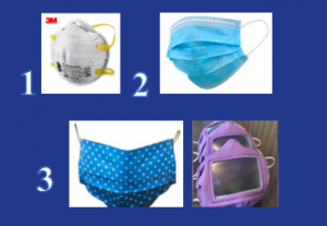 Image of face mask types